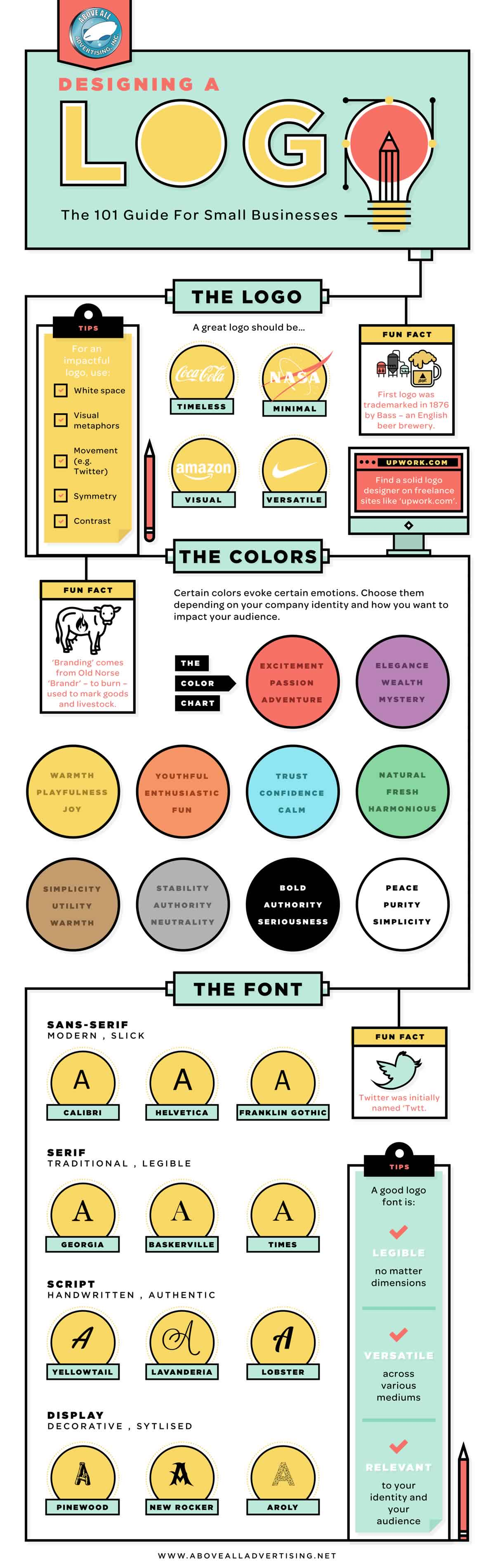 Designing a Logo: The 101 Guide For Small Businesses